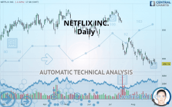 NETFLIX INC. - Daily