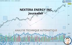 NEXTERA ENERGY INC. - Journalier