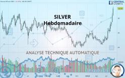 SILVER - Semanal
