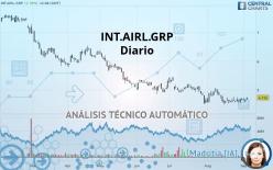 INT.AIRL.GRP - Diario