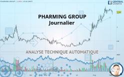 PHARMING GROUP - Journalier