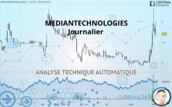 MEDIANTECHNOLOGIES - Journalier