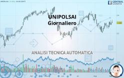 UNIPOLSAI - Giornaliero