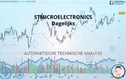 STMICROELECTRONICS - Dagelijks