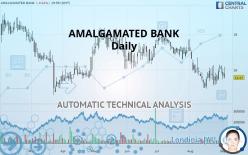 AMALGAMATED BANK - Daily