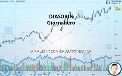 DIASORIN - Giornaliero