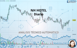 NH HOTEL - Diario