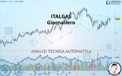 ITALGAS - Giornaliero