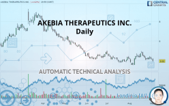 AKEBIA THERAPEUTICS INC. - Daily