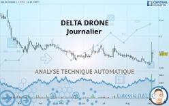 DELTA DRONE - Journalier