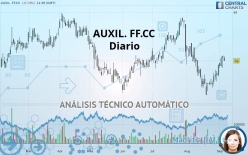 AUXIL. FF.CC - Diario