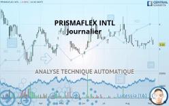 PRISMAFLEX INTL - Täglich