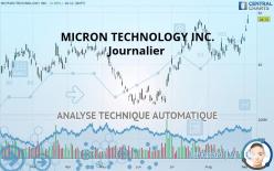 MICRON TECHNOLOGY INC. - Journalier