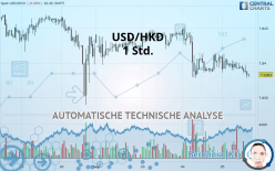 USD/HKD - 1 Std.