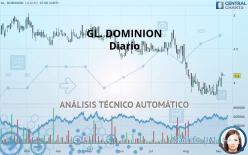 GL. DOMINION - Diario