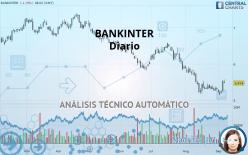 BANKINTER - Diario