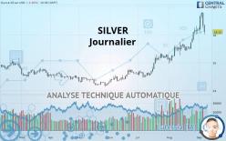 SILVER - Journalier