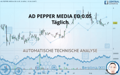 AD PEPPER MEDIA EO 0.05 - Täglich