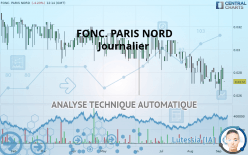 FONC. PARIS NORD - Journalier