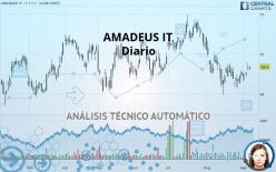 AMADEUS IT - Diario