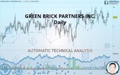 GREEN BRICK PARTNERS INC. - Daily