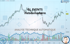 GL EVENTS - Hebdomadaire