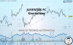 JUVENTUS FC - Giornaliero