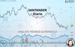 SANTANDER - Diario