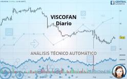 VISCOFAN - Diario
