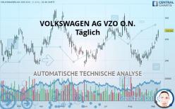 VOLKSWAGEN AG VZO O.N. - Diario