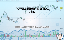 POWELL INDUSTRIES INC. - Daily