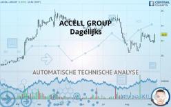 ACCELL GROUP - Dagelijks