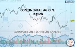 CONTINENTAL AG O.N. - Täglich