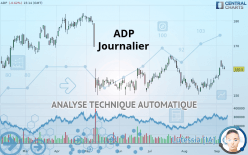 ADP - Journalier