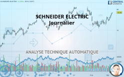 SCHNEIDER ELECTRIC - Journalier