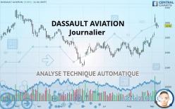 DASSAULT AVIATION - Journalier
