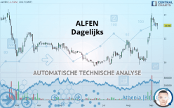 ALFEN - Dagelijks
