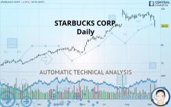 STARBUCKS CORP. - Daily