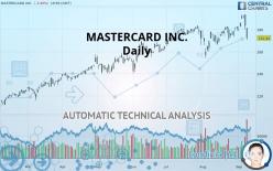 MASTERCARD INC. - Daily
