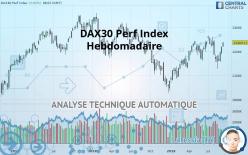 DAX30 PERF INDEX - Viikoittain