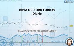 BBVA ORD ORD EUR0.49 - Diario