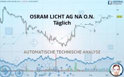 OSRAM LICHT AG NA O.N. - Täglich