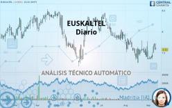 EUSKALTEL - Diario