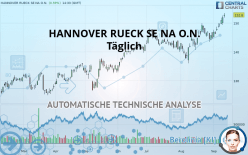 HANNOVER RUECK SE NA O.N. - Täglich