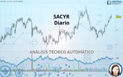SACYR - Diario