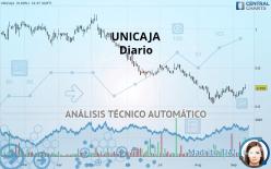 UNICAJA - Diario