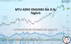 MTU AERO ENGINES NA O.N. - Täglich