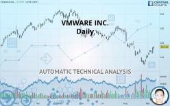 VMWARE INC. - Daily