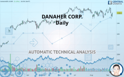 DANAHER CORP. - Daily