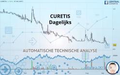 CURETIS - Dagelijks